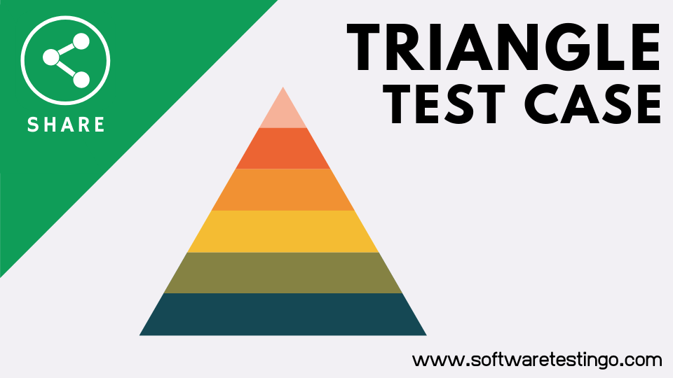 Triangle Test Cases