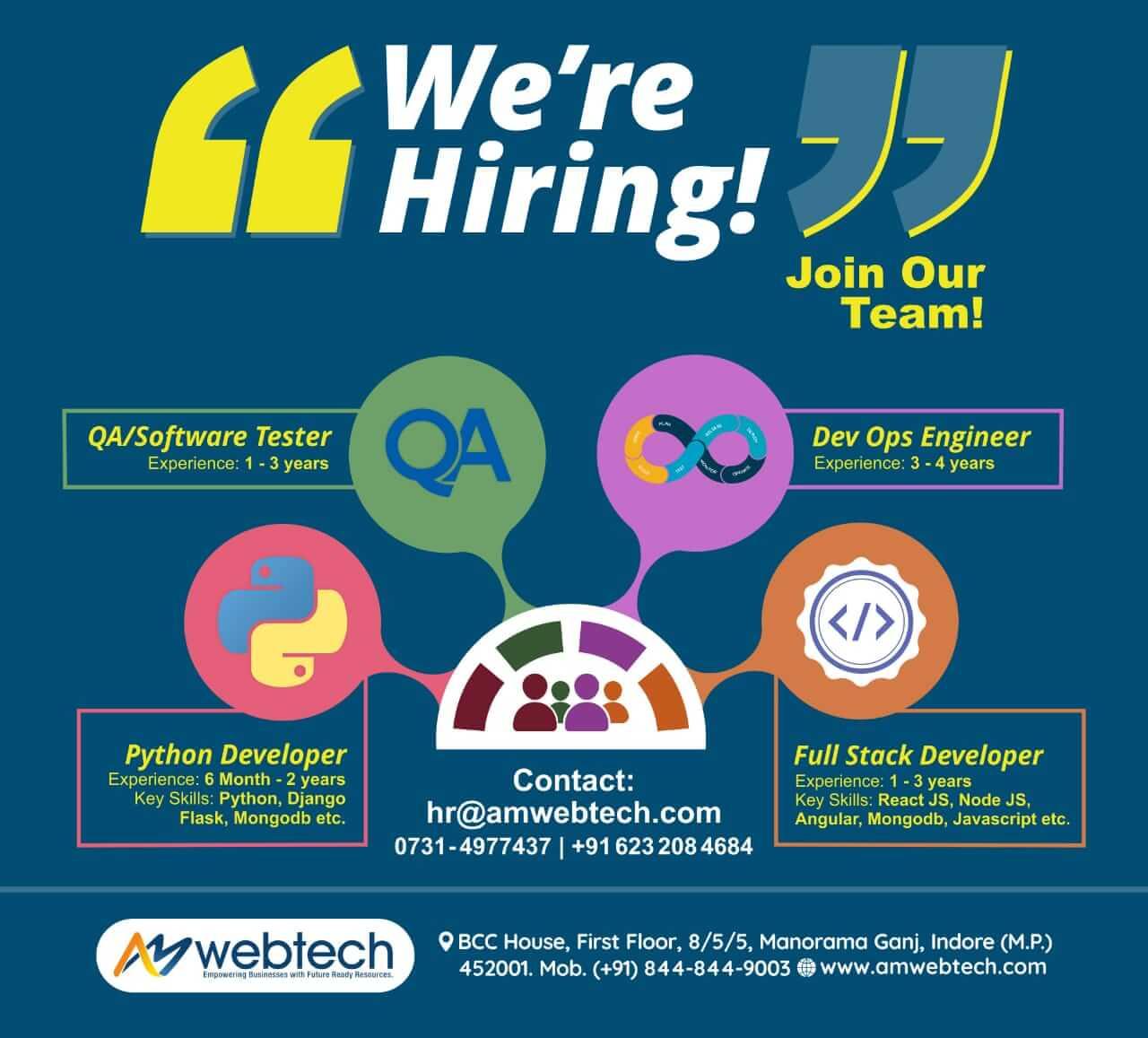 Software Testing Jobs - Bangalore   Hyderabad   CHennai   Pune   Noida   India 1