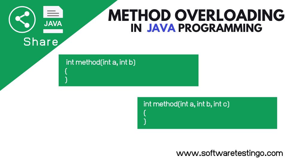 Method Overloading In Java Explanation