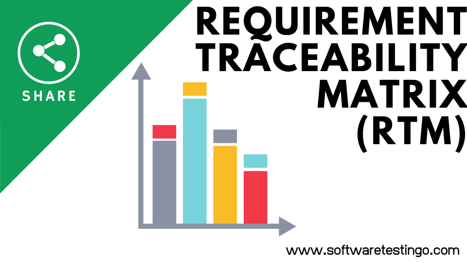 Requirement Traceability Matrix (RTM)
