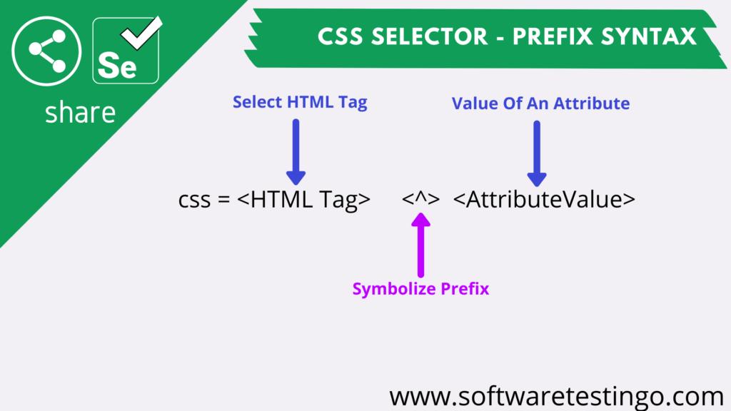 CSS Selector - Prefix Syntax