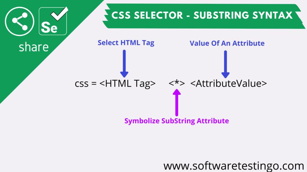 CSS Selector - Substring Syntax
