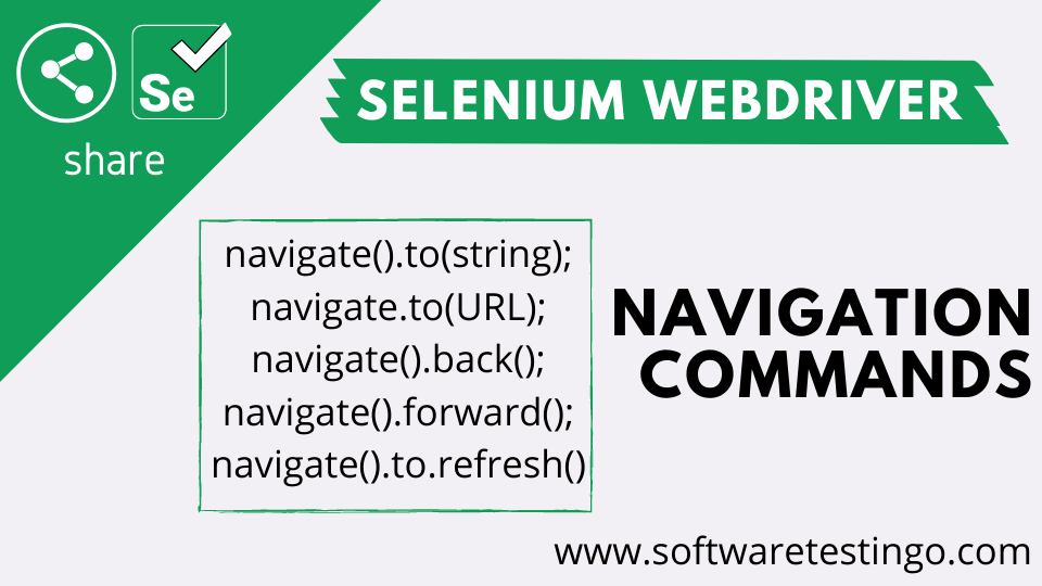 Different Selenium Navigate Commands