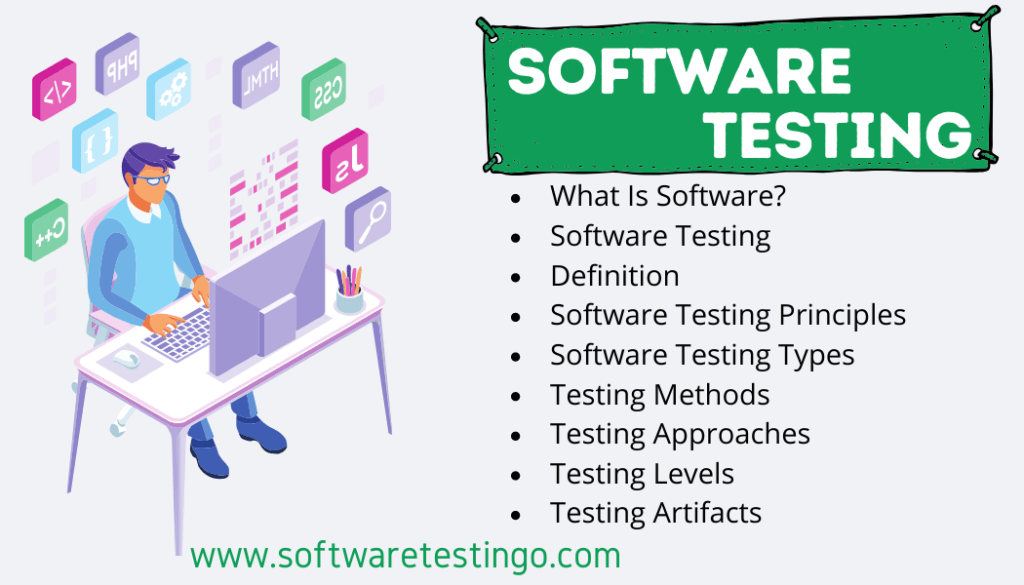 Software Testingo With Types, Defincation & Approaches